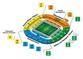 Stadionplattegrond Stadion Feijenoord De Kuip