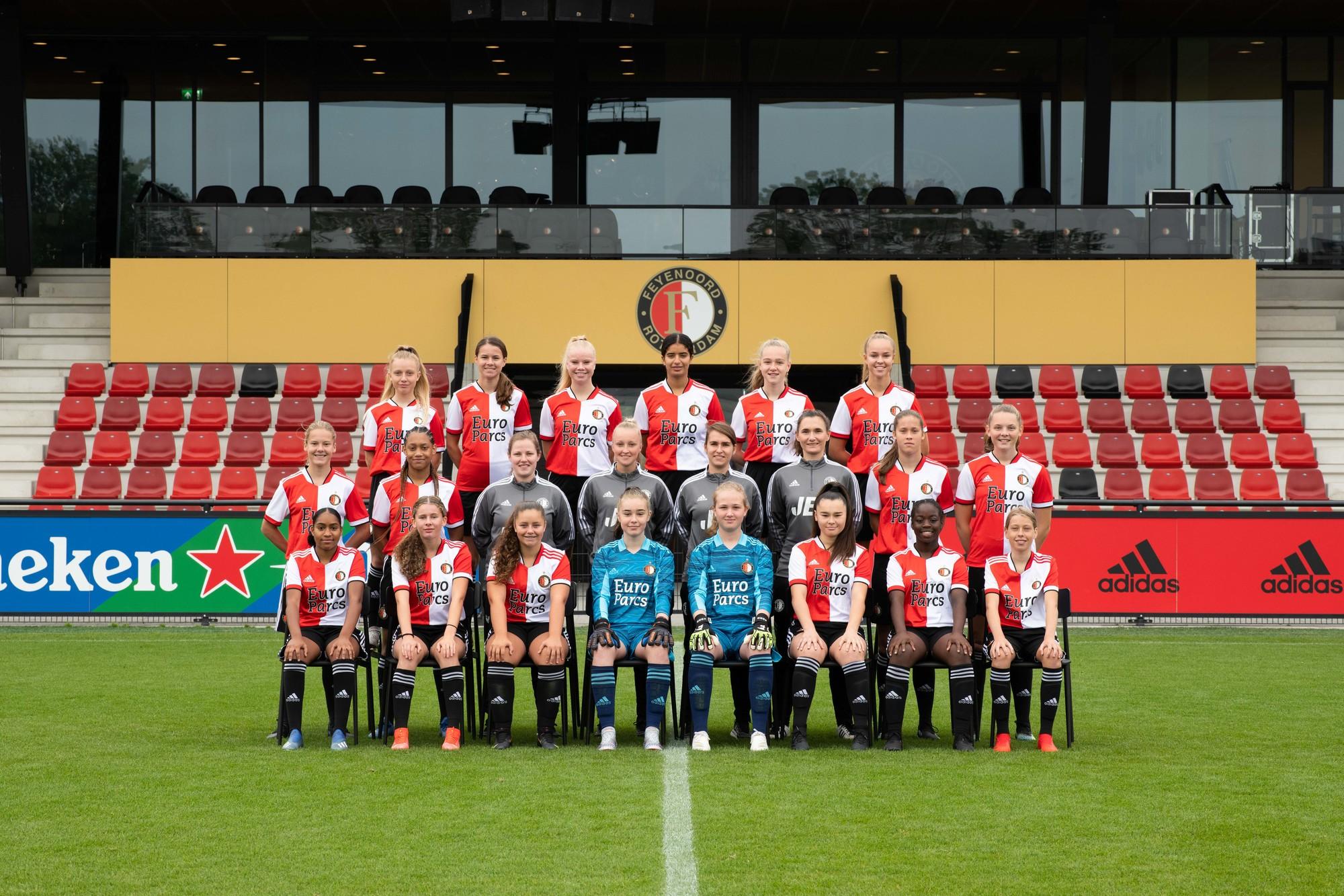 Feyenoord MO16 20212022